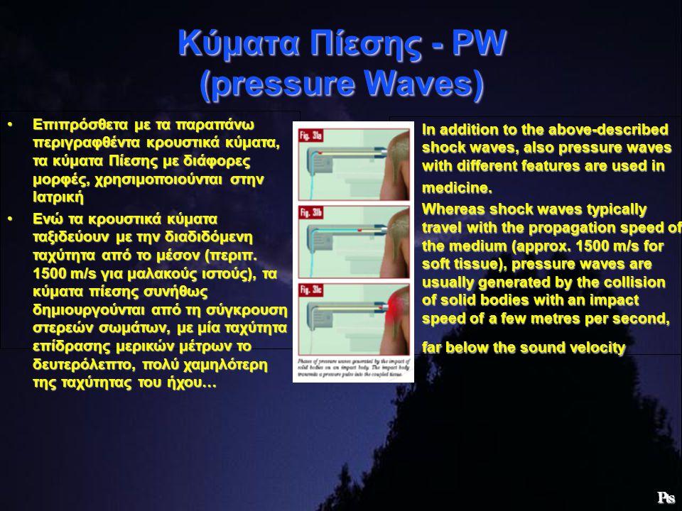 Κύματα Πίεσης - PW (pressure Waves)