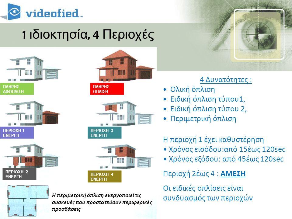 1 ιδιοκτησία, 4 Περιοχές 4 Δυνατότητες : Ολική όπλιση
