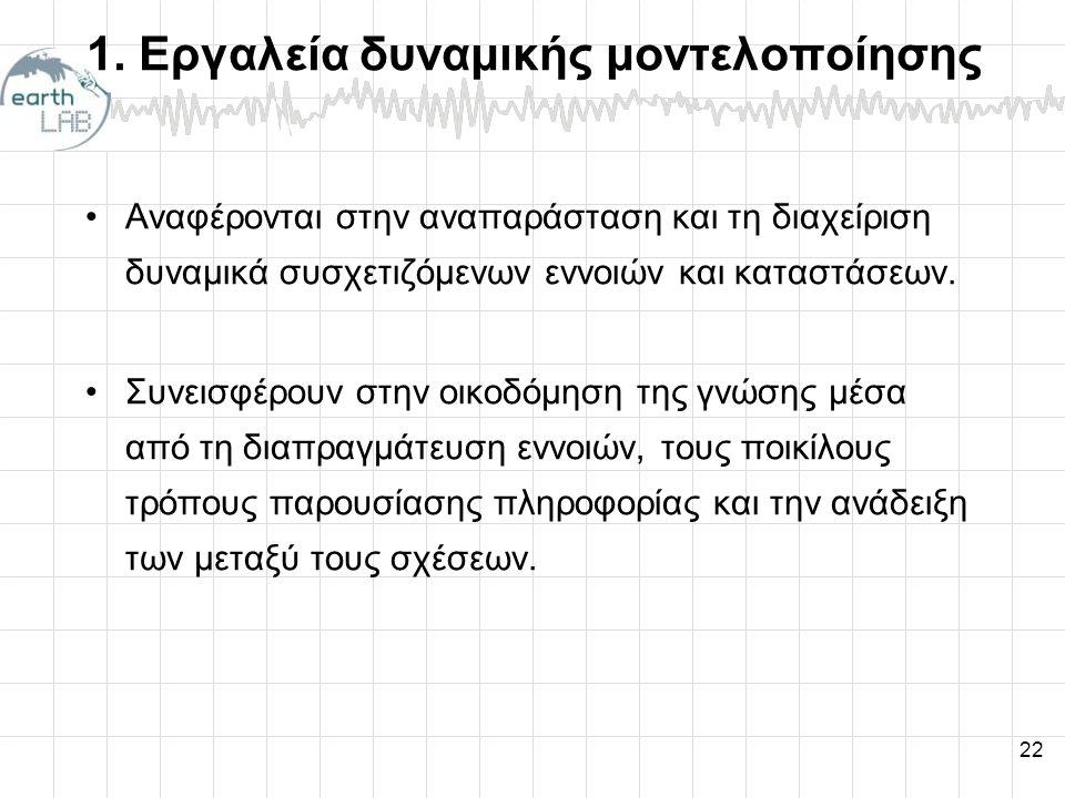 1. Εργαλεία δυναμικής μοντελοποίησης