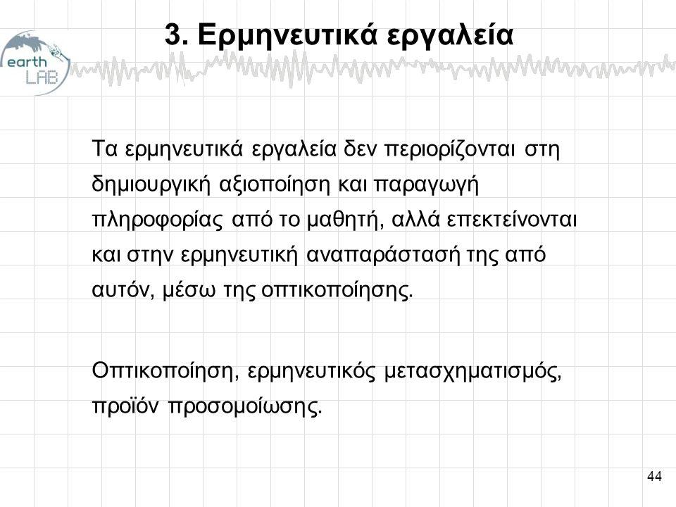 3. Ερμηνευτικά εργαλεία