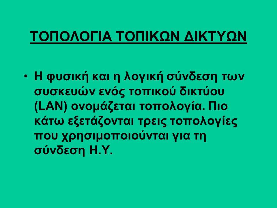 ΤΟΠΟΛΟΓΙΑ ΤΟΠΙΚΩΝ ΔΙΚΤΥΩΝ