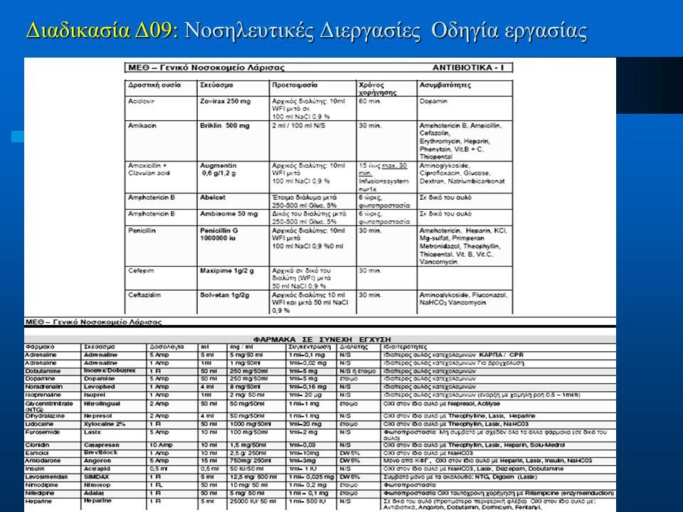 Διαδικασία Δ09: Νοσηλευτικές Διεργασίες Οδηγία εργασίας