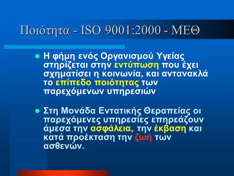 Ποιότητα - ISO 9001:2000 - ΜΕΘ