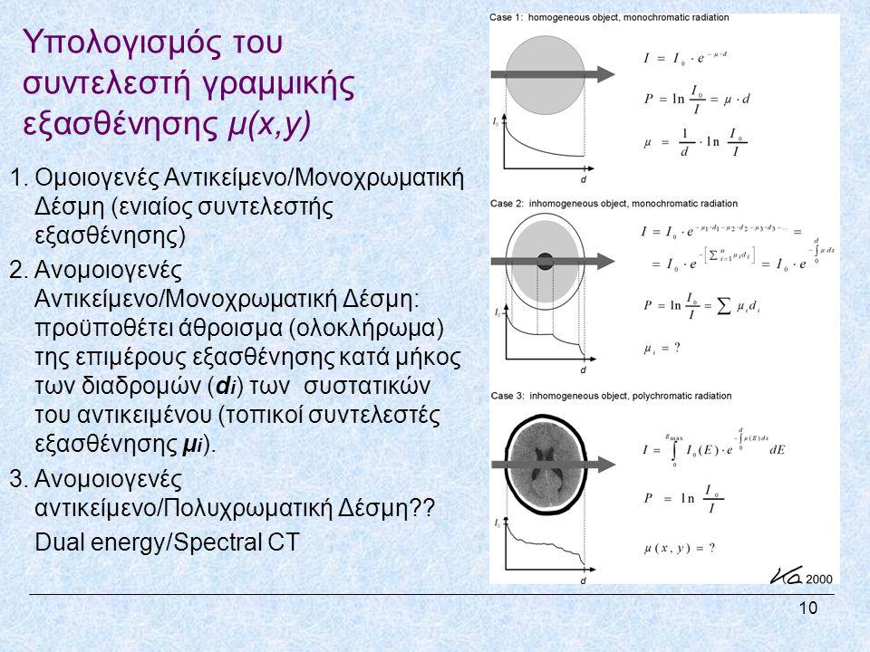 Υπολογισμός του συντελεστή γραμμικής εξασθένησης μ(x,y)