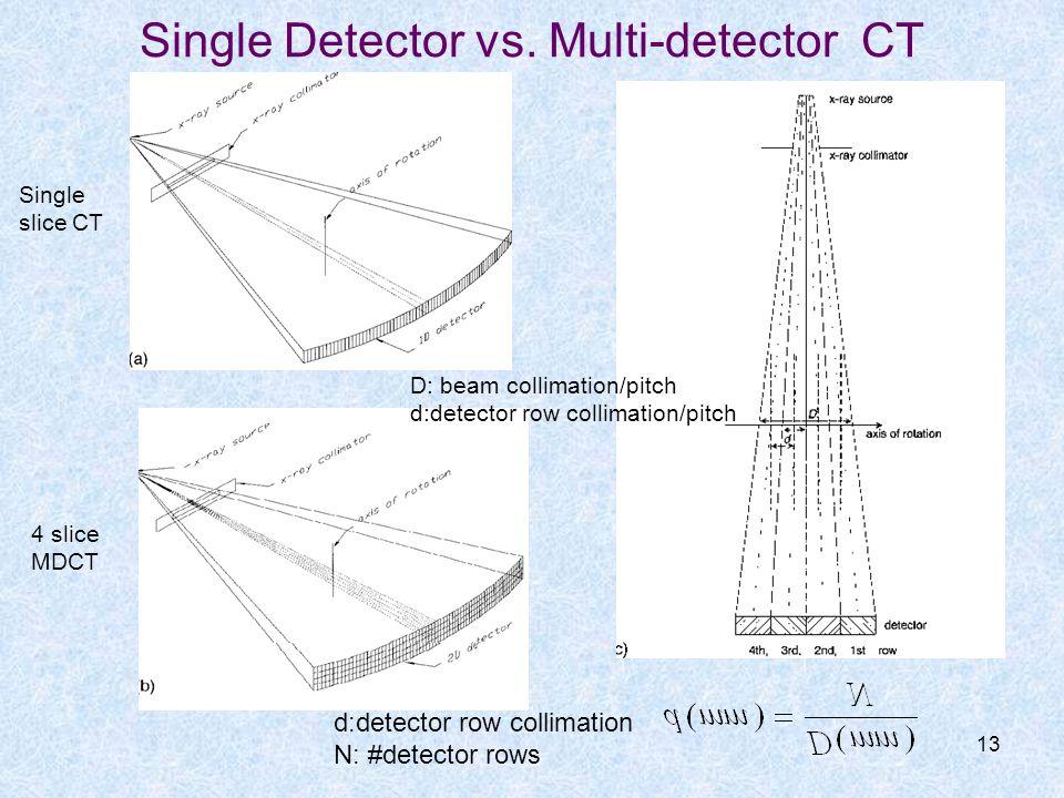 Single Detector vs. Multi-detector CT