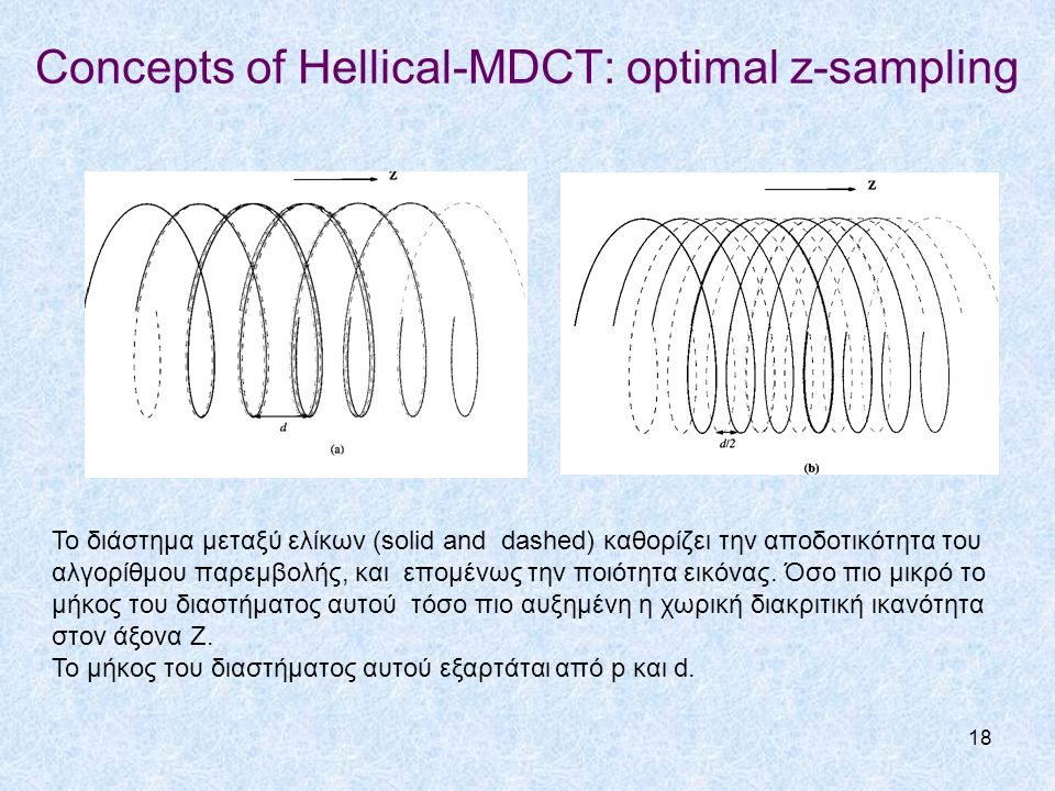 Concepts of Hellical-MDCT: optimal z-sampling