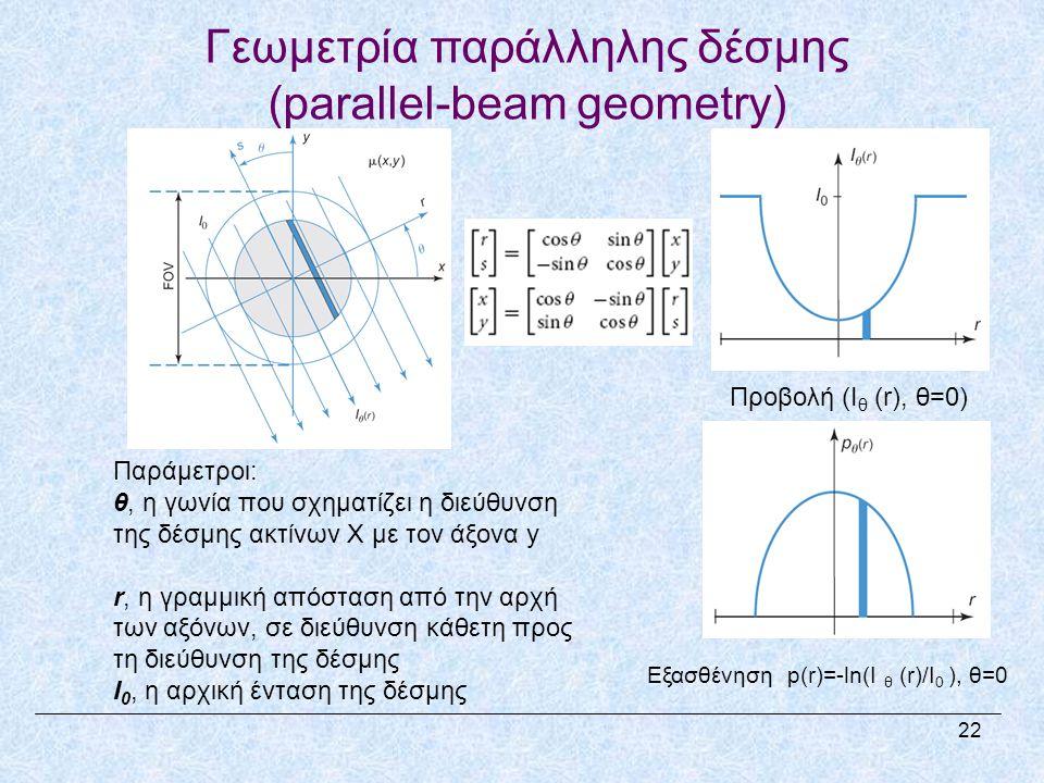 Γεωμετρία παράλληλης δέσμης (parallel-beam geometry)