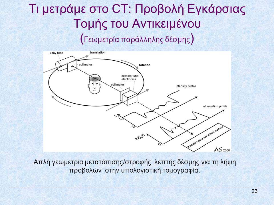 Τι μετράμε στο CT: Προβολή Εγκάρσιας Τομής του Αντικειμένου (Γεωμετρία παράλληλης δέσμης)