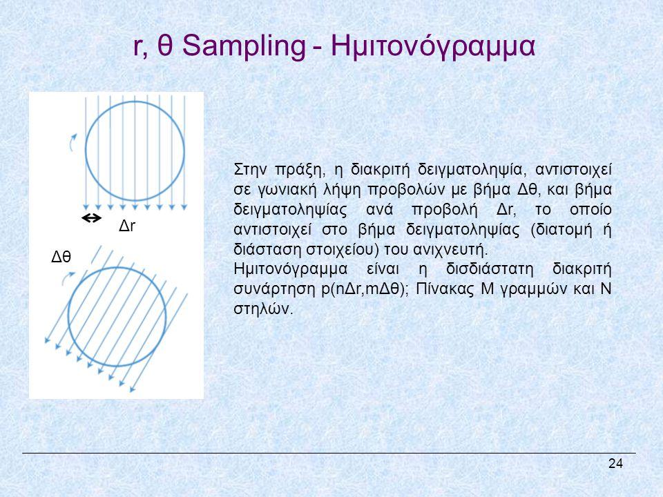 r, θ Sampling - Ημιτονόγραμμα