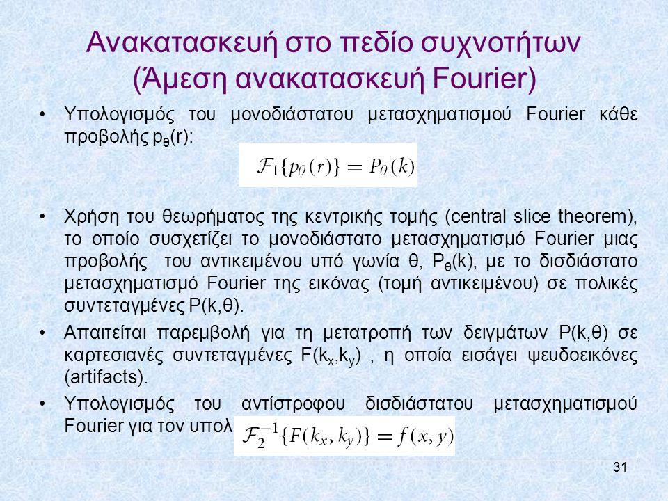 Ανακατασκευή στο πεδίο συχνοτήτων (Άμεση ανακατασκευή Fourier)
