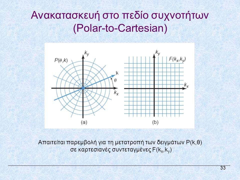 Ανακατασκευή στο πεδίο συχνοτήτων (Polar-to-Cartesian)