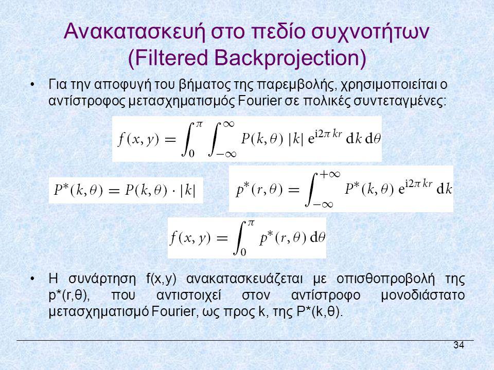 Ανακατασκευή στο πεδίο συχνοτήτων (Filtered Backprojection)