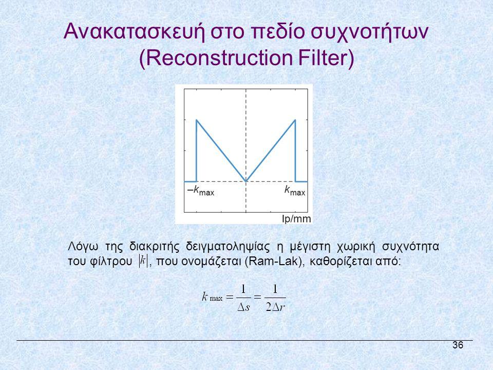 Ανακατασκευή στο πεδίο συχνοτήτων (Reconstruction Filter)