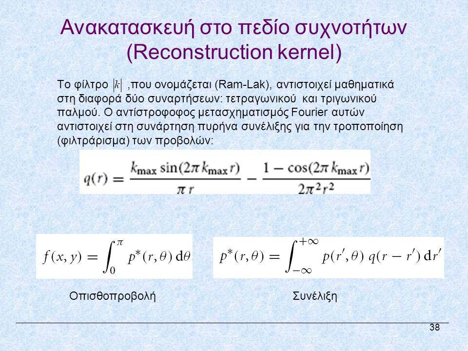 Ανακατασκευή στο πεδίο συχνοτήτων (Reconstruction kernel)