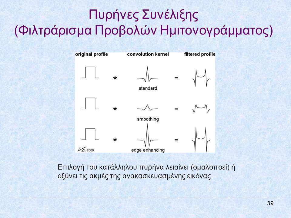 Πυρήνες Συνέλιξης (Φιλτράρισμα Προβολών Hμιτονογράμματος)