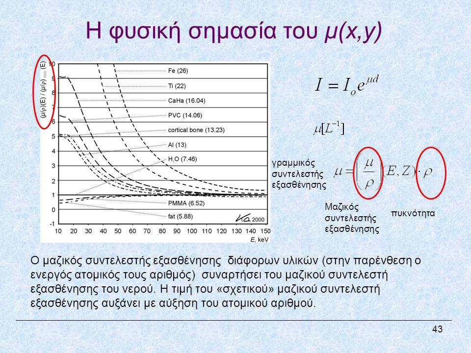 Η φυσική σημασία του μ(x,y)