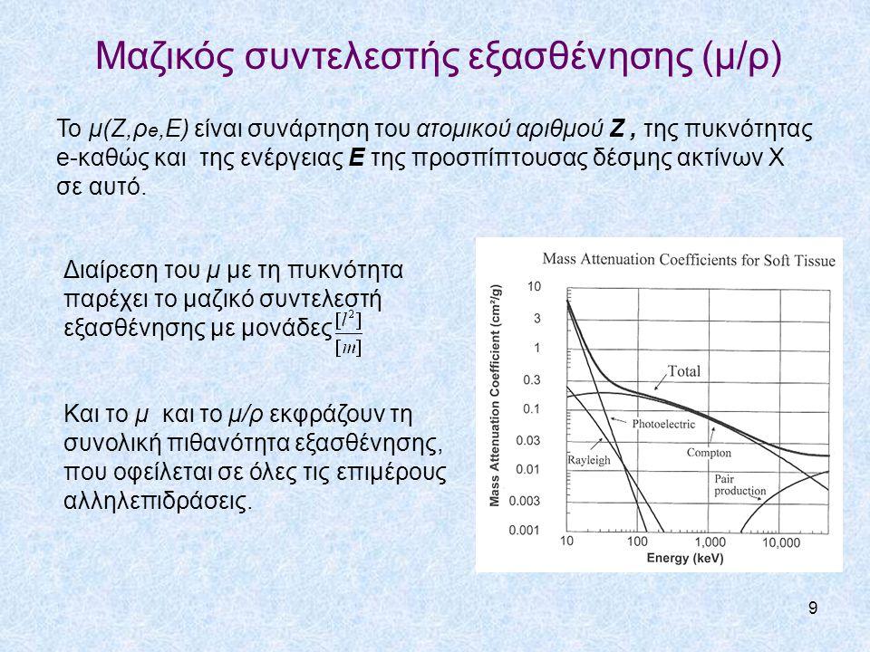 Μαζικός συντελεστής εξασθένησης (μ/ρ)