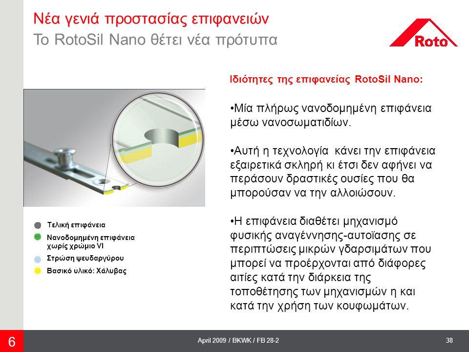 Νέα γενιά προστασίας επιφανειών Το RotoSil Nano θέτει νέα πρότυπα