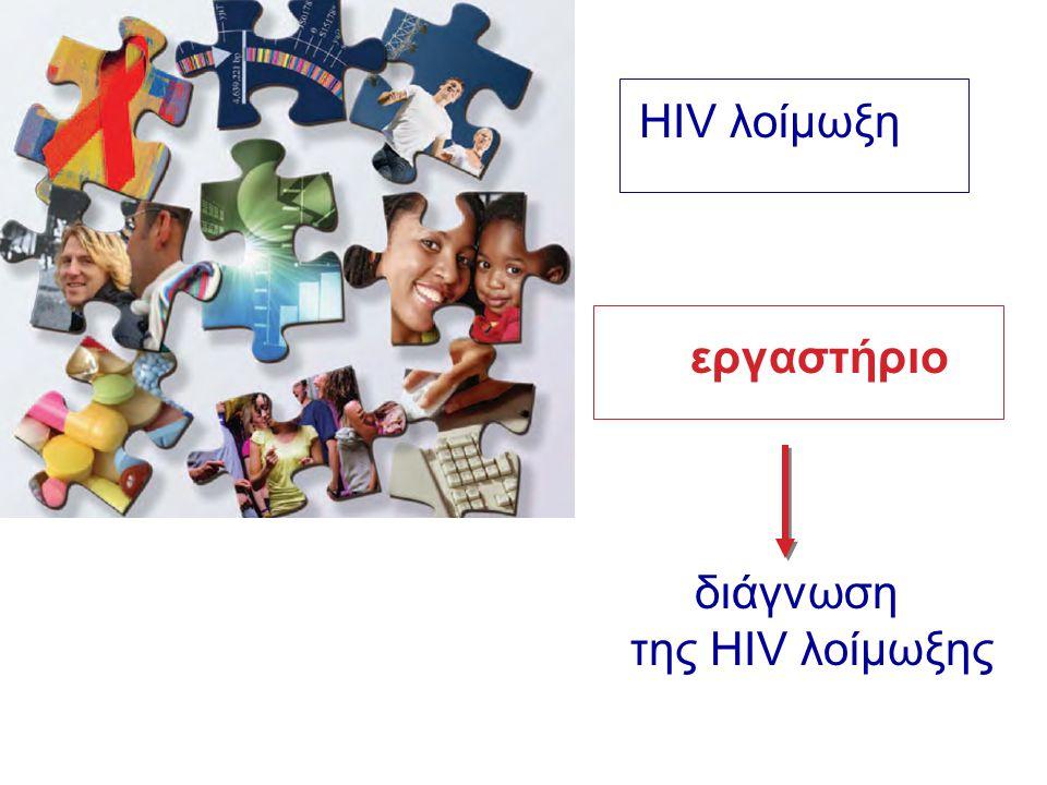 HIV λοίμωξη εργαστήριο διάγνωση της HIV λοίμωξης