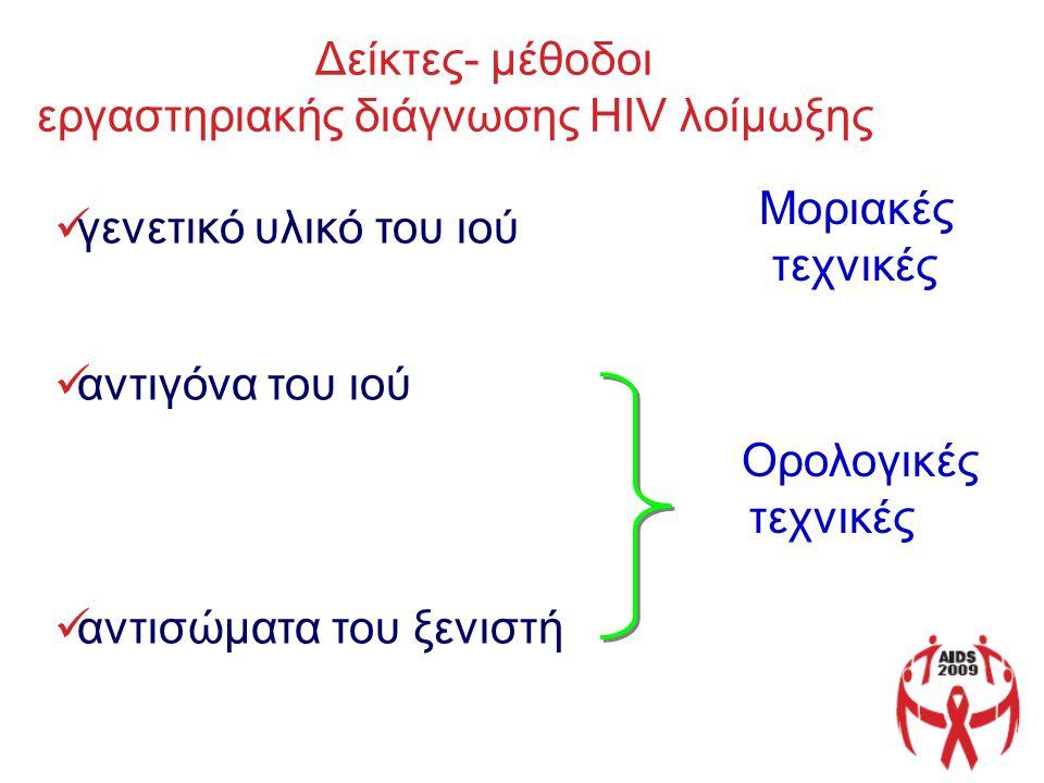Δείκτες- μέθοδοι εργαστηριακής διάγνωσης HIV λοίμωξης