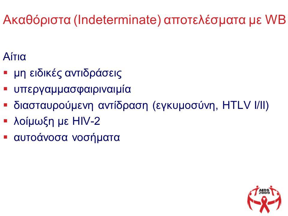Ακαθόριστα (Indeterminate) αποτελέσματα με WΒ
