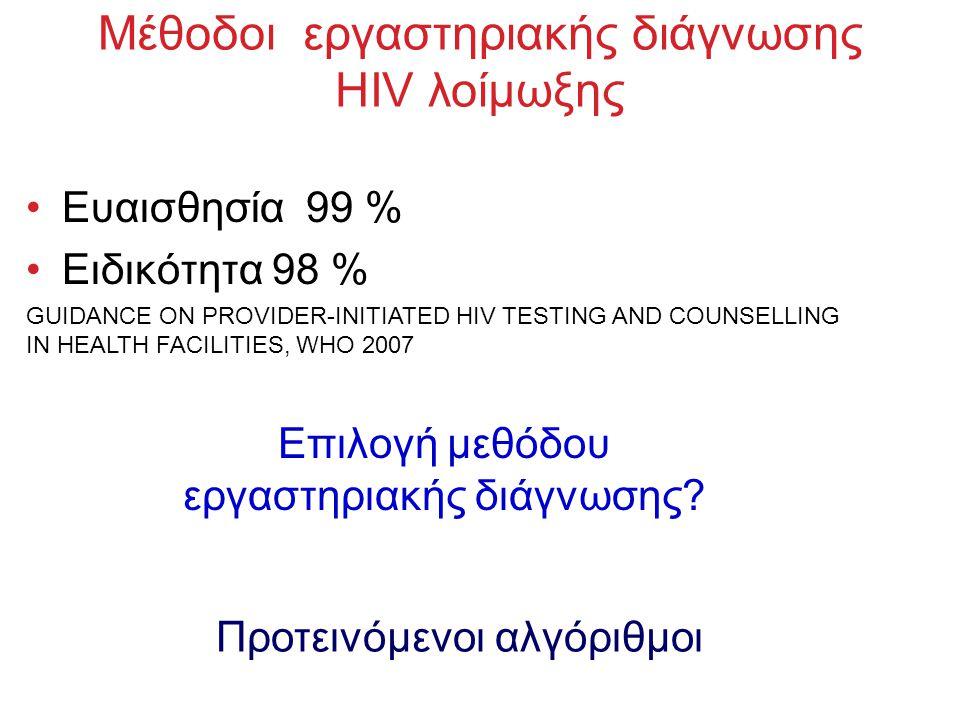 Επιλογή μεθόδου εργαστηριακής διάγνωσης