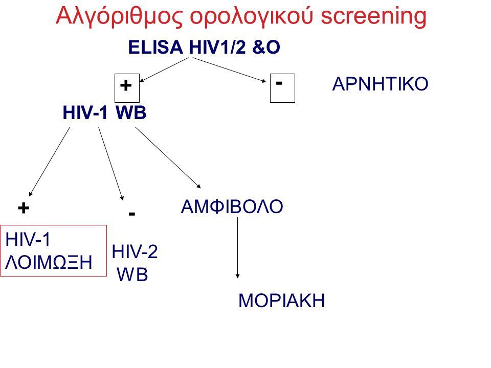 Αλγόριθμος ορολογικού screening