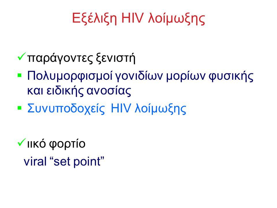 Εξέλιξη HIV λοίμωξης παράγοντες ξενιστή