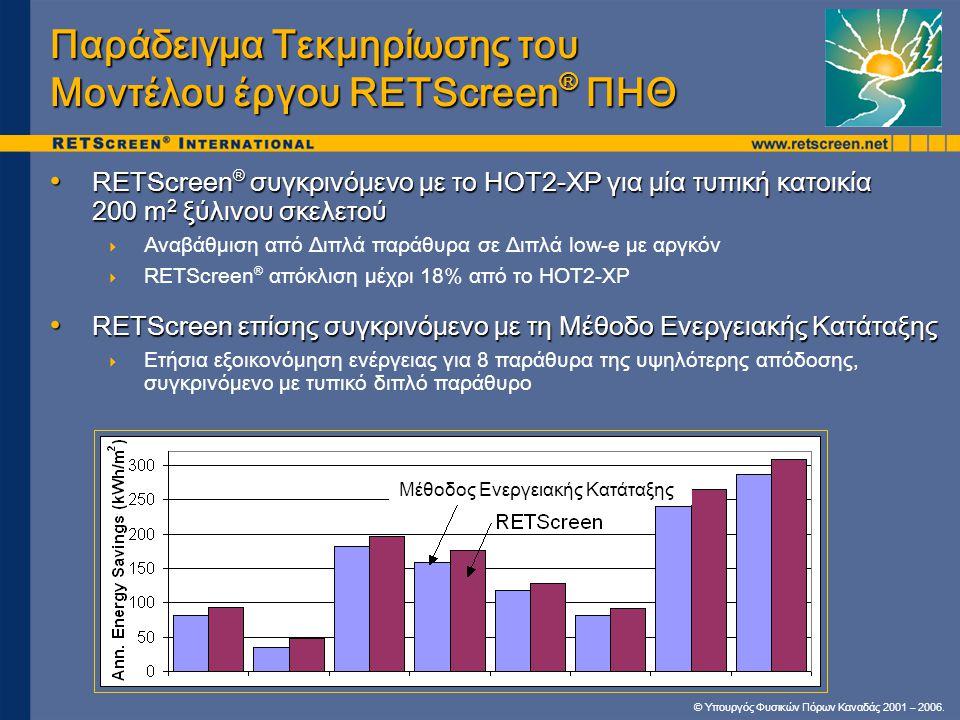 Παράδειγμα Τεκμηρίωσης του Μοντέλου έργου RETScreen® ΠΗΘ