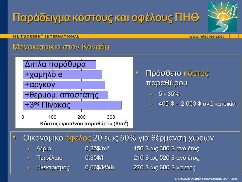 Παράδειγμα κόστους και οφέλους ΠΗΘ