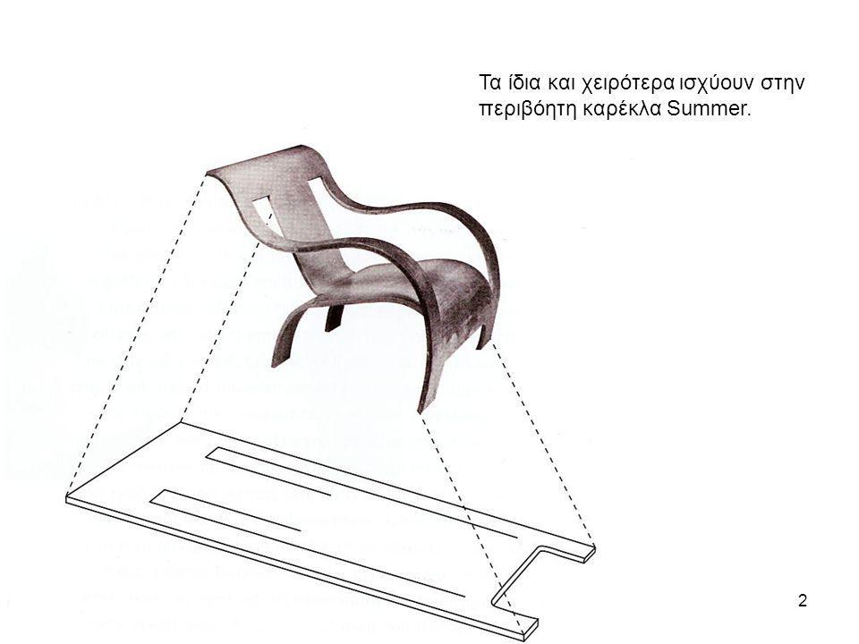 Τα ίδια και χειρότερα ισχύουν στην περιβόητη καρέκλα Summer.