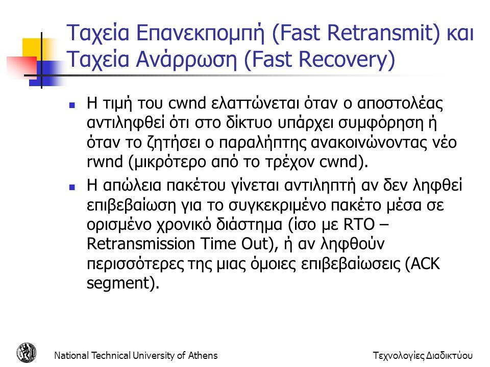 Ταχεία Επανεκπομπή (Fast Retransmit) και Ταχεία Ανάρρωση (Fast Recovery)
