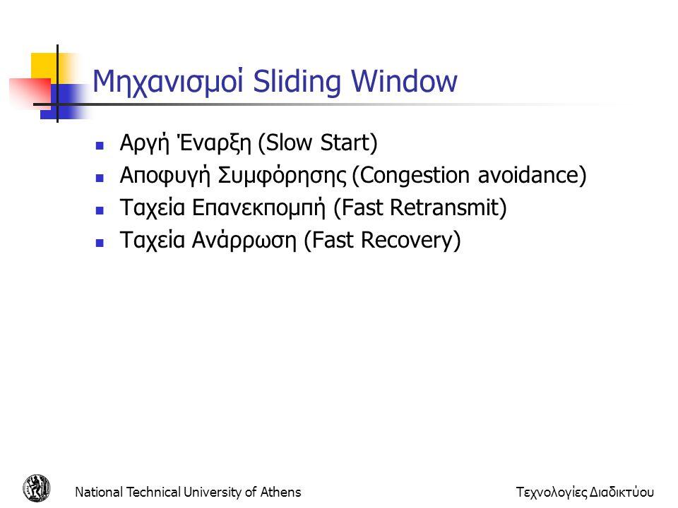 Μηχανισμοί Sliding Window