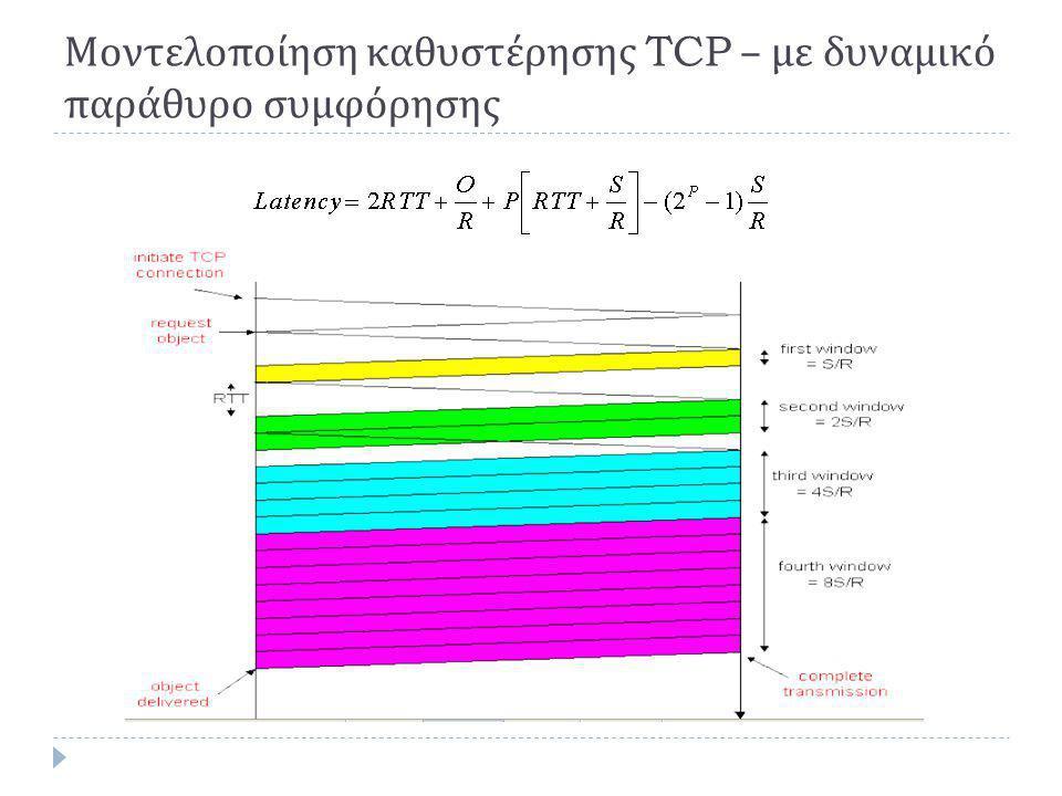 Μοντελοποίηση καθυστέρησης TCP – με δυναμικό παράθυρο συμφόρησης
