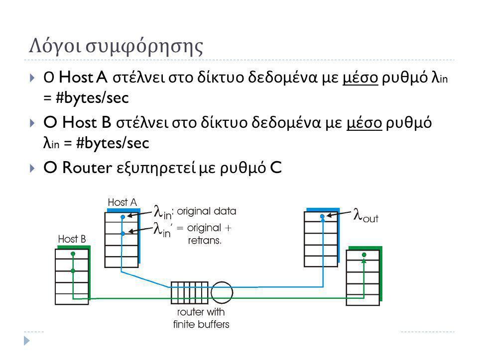 Λόγοι συμφόρησης Ο Host A στέλνει στο δίκτυο δεδομένα με μέσο ρυθμό λin = #bytes/sec.