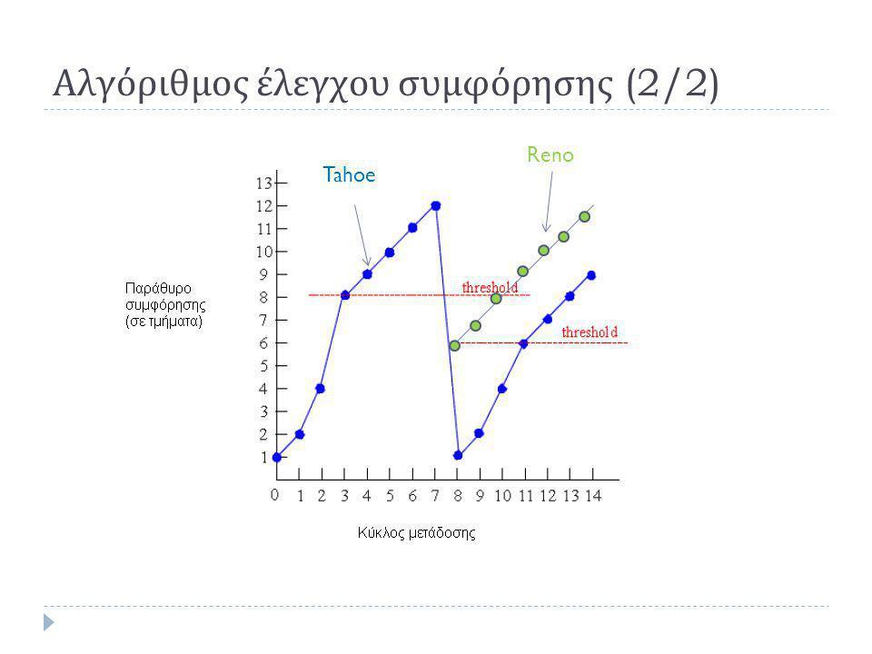 Αλγόριθμος έλεγχου συμφόρησης (2/2)