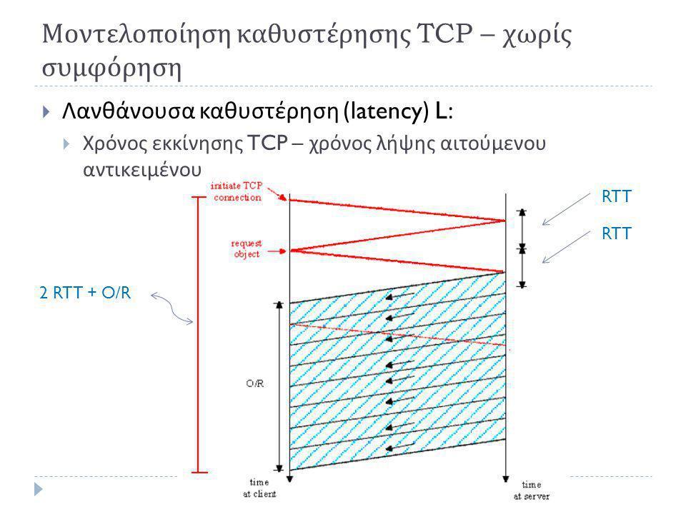 Μοντελοποίηση καθυστέρησης TCP – χωρίς συμφόρηση