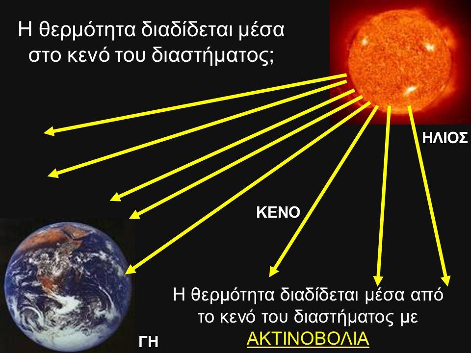 Η θερμότητα διαδίδεται μέσα στο κενό του διαστήματος;