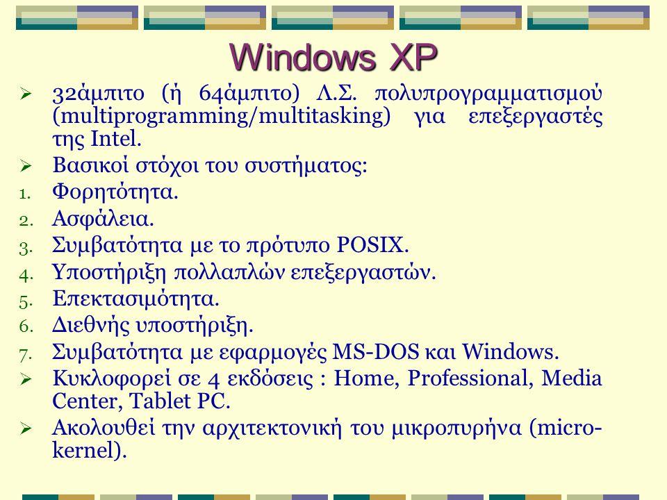 Windows XP 32άμπιτο (ή 64άμπιτο) Λ.Σ. πολυπρογραμματισμού (multiprogramming/multitasking) για επεξεργαστές της Intel.