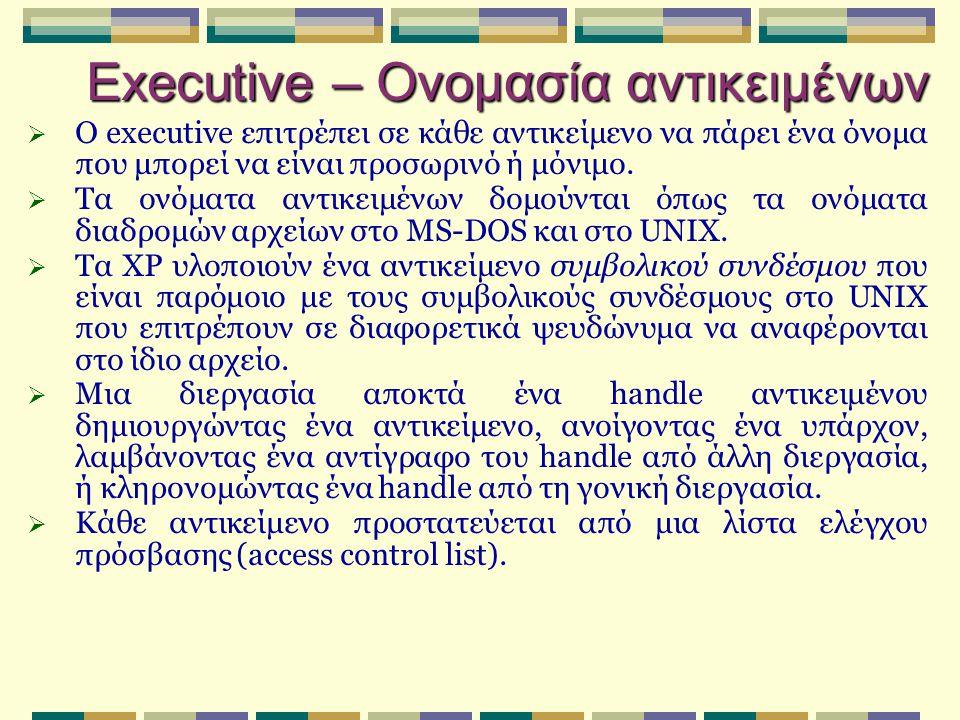 Executive – Ονομασία αντικειμένων