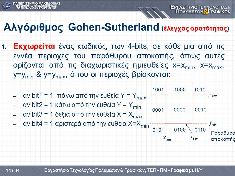 Αλγόριθμος Gohen-Sutherland (έλεγχος ορατότητας)