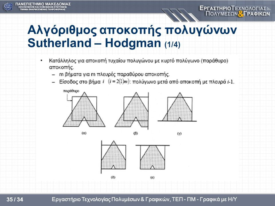 Αλγόριθμος αποκοπής πολυγώνων Sutherland – Hodgman (1/4)