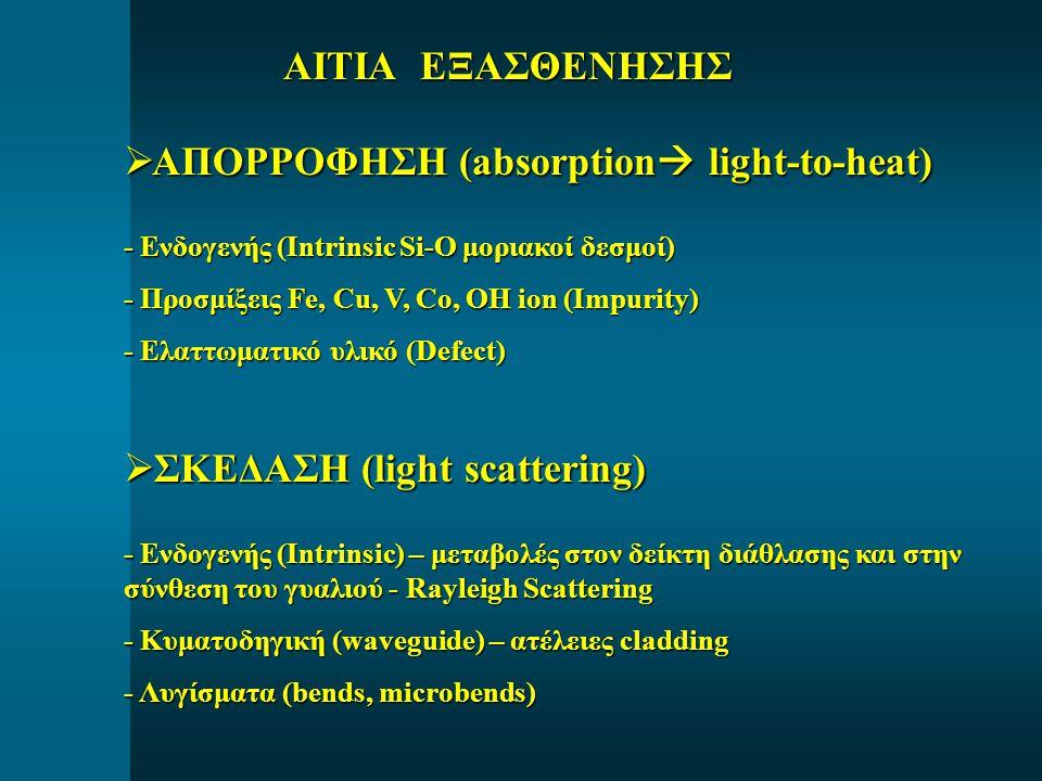 ΑΠΟΡΡΟΦΗΣΗ (absorption light-to-heat)