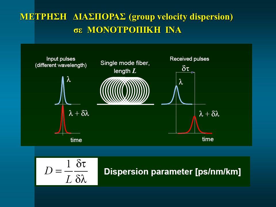 ΜΕΤΡΗΣΗ ΔΙΑΣΠΟΡΑΣ (group velocity dispersion)