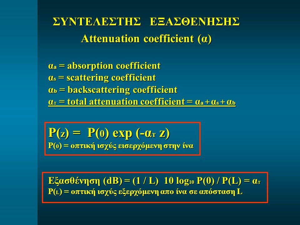 ΣΥΝΤΕΛΕΣΤΗΣ ΕΞΑΣΘΕΝΗΣΗΣ Attenuation coefficient (α)
