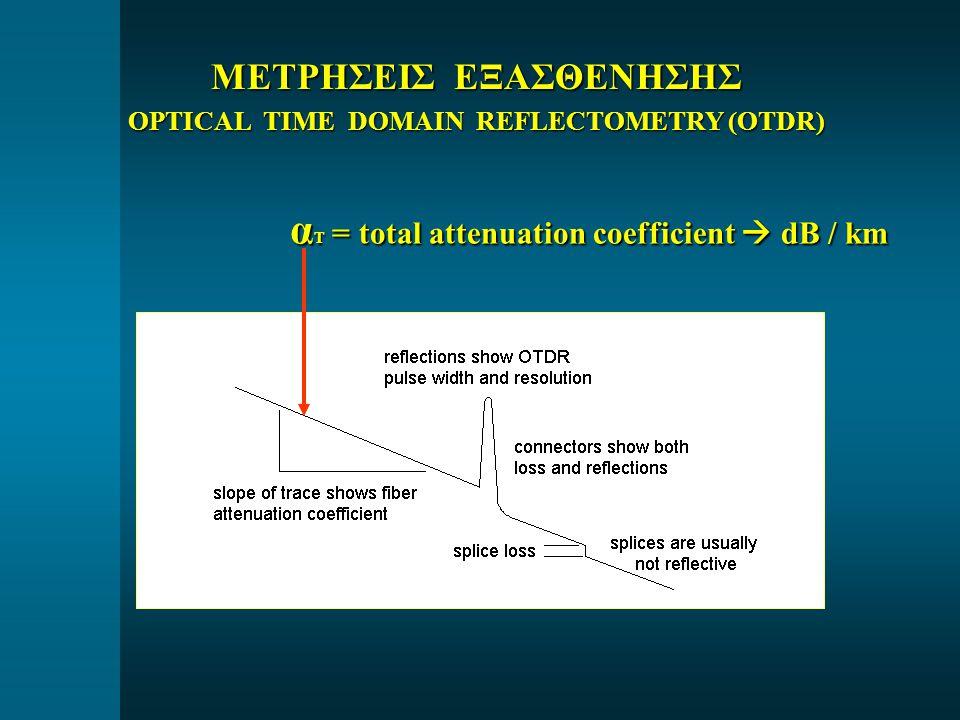 ΜΕΤΡΗΣΕΙΣ ΕΞΑΣΘΕΝΗΣΗΣ OPTICAL TIME DOMAIN REFLECTOMETRY (OTDR)