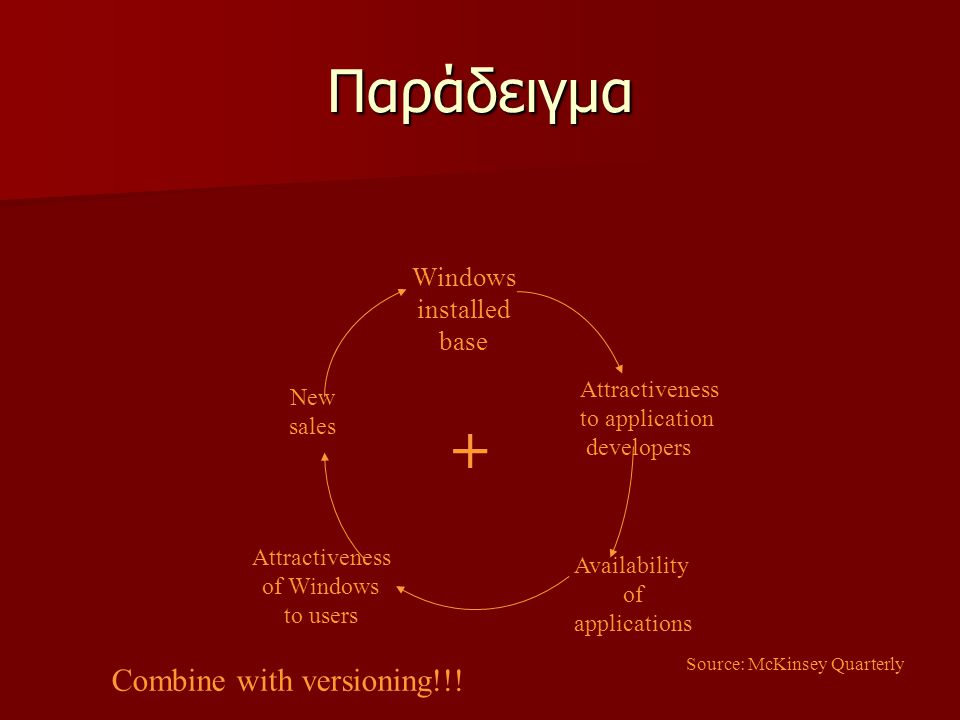 + Παράδειγμα Combine with versioning!!! Windows installed base