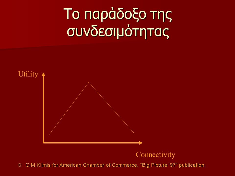 Το παράδοξο της συνδεσιμότητας