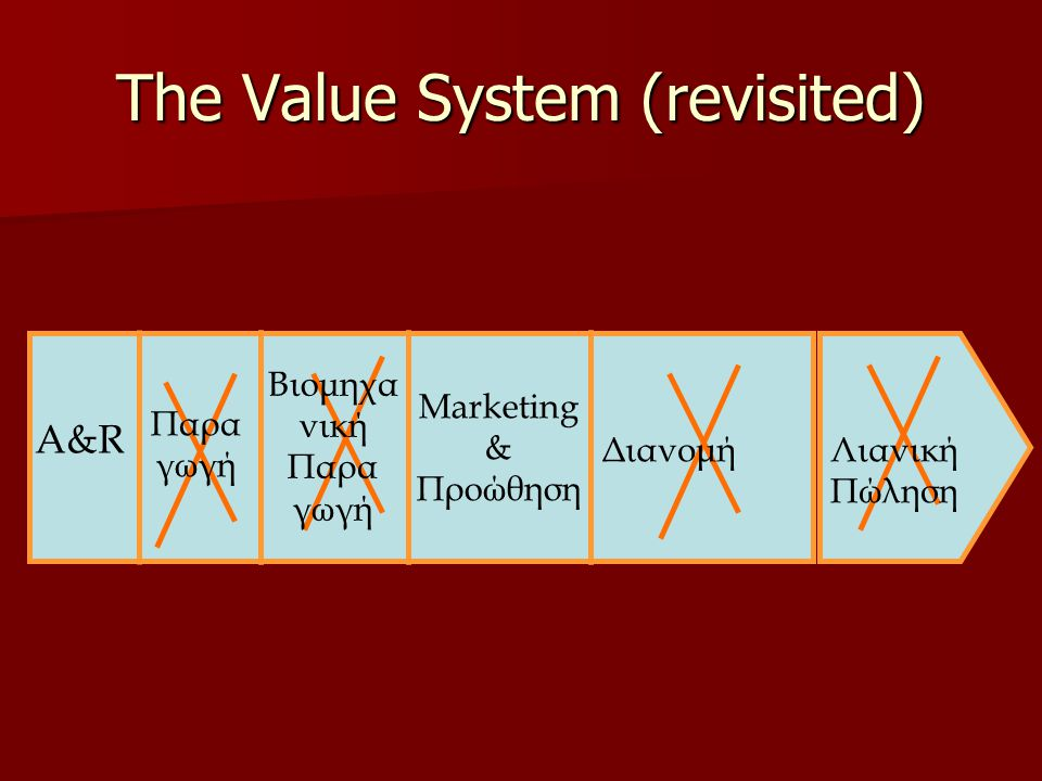 The Value System (revisited)‏