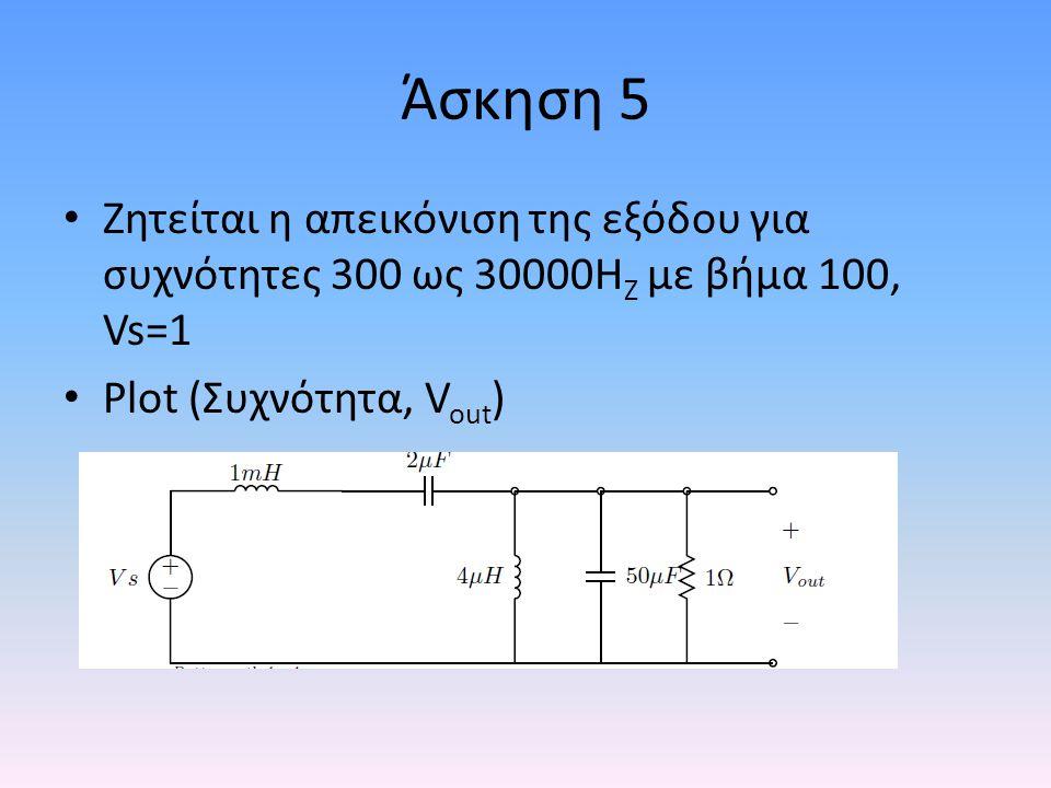 Άσκηση 5 Ζητείται η απεικόνιση της εξόδου για συχνότητες 300 ως 30000ΗZ με βήμα 100, Vs=1.